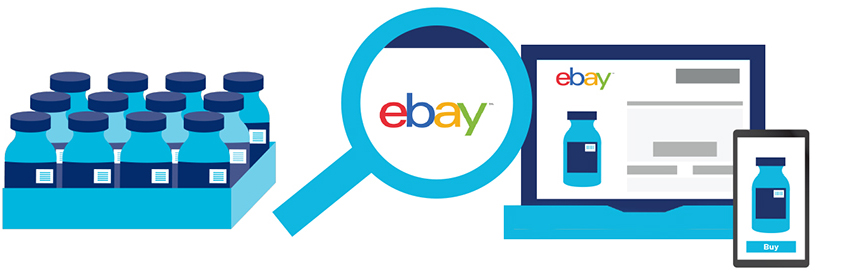 Barcodes For Selling On Ebay Gs1 Australia