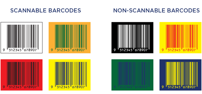 Creating and printing barcodes - GS1 Australia